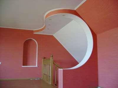 Потолок и стены из гипсокартона своими руками