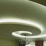 Двухуровневый потолок из гипсокартона с подсветкой. Часть 1. Разметка