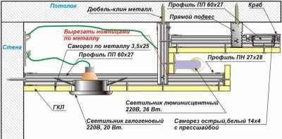 Монтаж потолка из гипсокартона своими руками инструкция