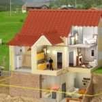 Особенности газгольдеров для загородных домов