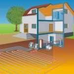 Термоимпульс – функциональные и энергоэффективные тепловые насосы
