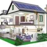 Качественное электроснабжение, как залог безопасности