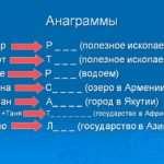 Анаграммы с ответами: история и применение