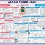 Полезные плакаты «Делай уроки сам!»