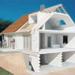 Все о строительстве домов из газобетона
