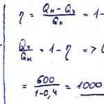 Принцип работы и КПД тепловой машины