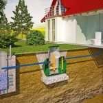 Эргономичность и экономичность автономных канализаций для дома