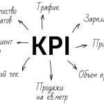 Показатели KPI: формулируем финансовые цели